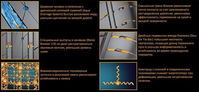 колеса континенталь ультра контакт 6 тесты отзывы обзоры