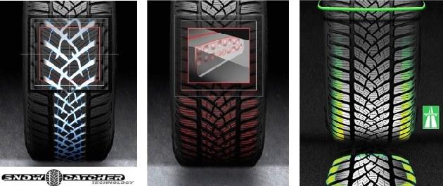 шины фулда кристал контрол зп 2 тесты рейтинги отзывы обзоры