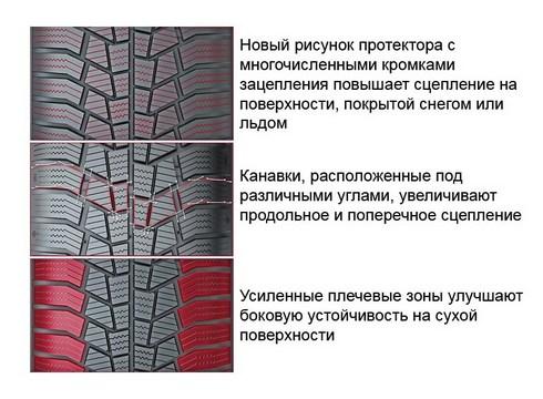 шины дженерал тайр алтимакс винтер 3 тесты рейтинги отзывы обзоры