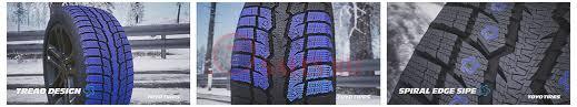 лучшие шины тойо обсерв гси 6 хп обзоры отзывы тесты