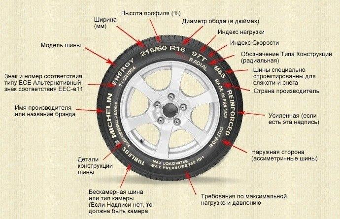как правильно подобрать колеса на лето по параметрам